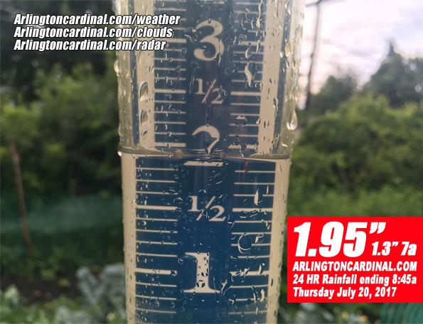 Rainfall Rain Gauge July 20, 2017 Arlington Heights, Illinois