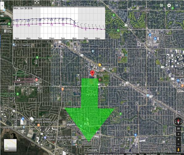 Arlington Heights Mount Prospect Bad Air Forecast