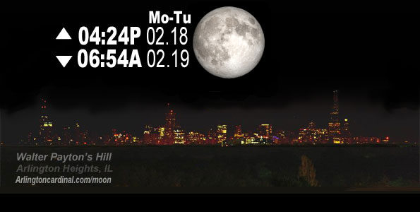 Super Moon moonrise and moonset Chicago February 19, 2019