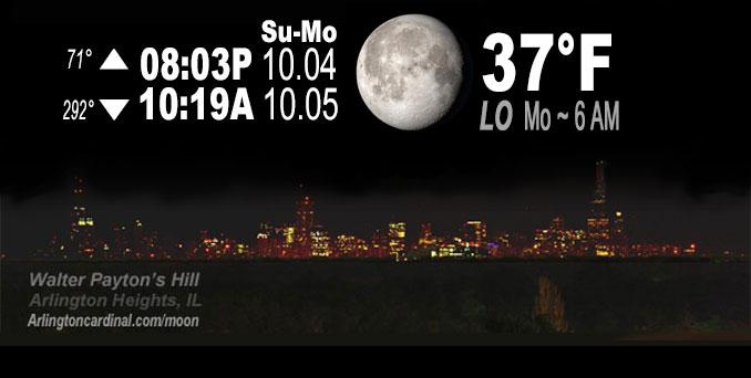 Waning Gibbous Moon, Sunday, October 4, 2020