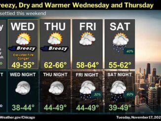 5-Day Forecast Tuesday 11-17-2020 (SOURCE: NWS Chicago)
