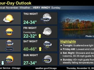 Weather forecast for upcoming windy weekend in Chicagoland; Thursday, November 12, 2020