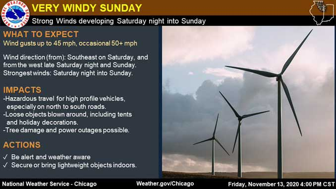 Forecast on Friday, November 13, 2020 for a very windy Sunday, November 15, 2020