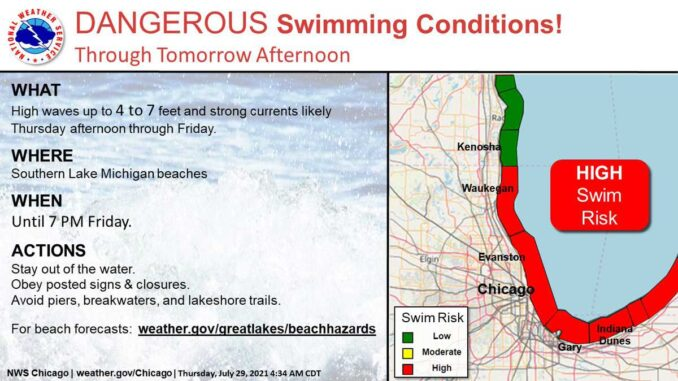 Dangerous Lake Michigan swimming conditions until 7:00 p.m. Friday, July, 29, 2021.